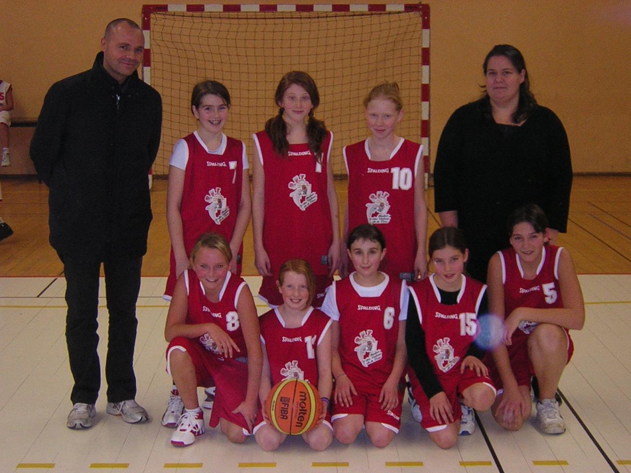 BF2 2007-2008